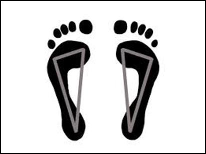 Foot tripod image