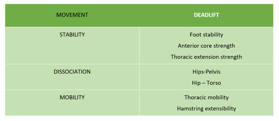 Deadlift requirements image